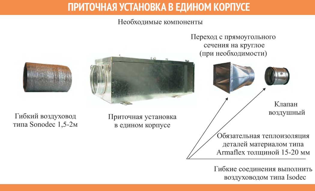 Теплообменники для приточек Паяный теплообменник Alfa Laval AXP112 Петрозаводск