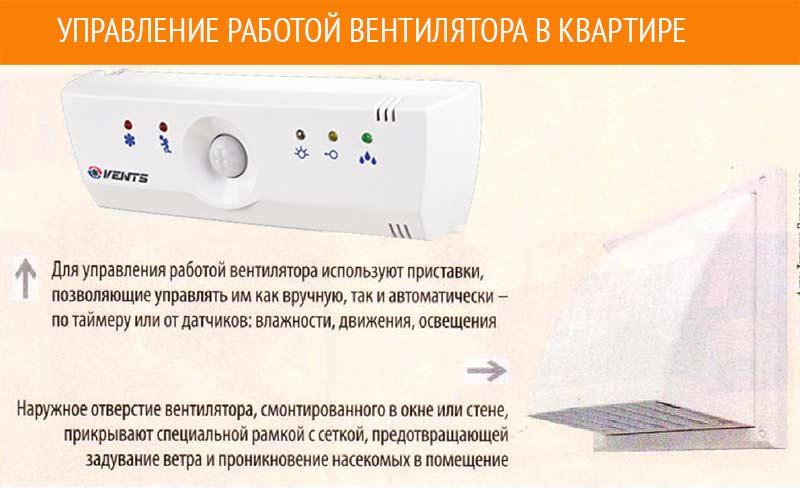 управление вентилятором в квартире